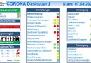 Stadt veröffentlicht Grafik zu Corona-Regeln